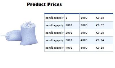 Sandbags PolyFull Of Sand